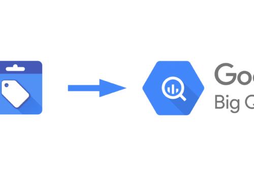 Google Merchant Center Data Transfer to BigQuery (BigQuery Data Transfer Service)